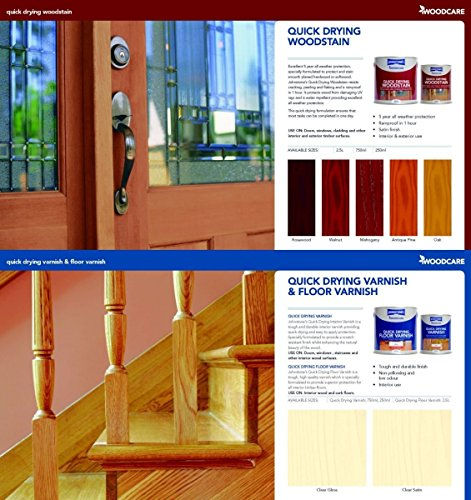 Johnstones Woodcare Quick Drying Interior Varnish Satin Clear 750ml