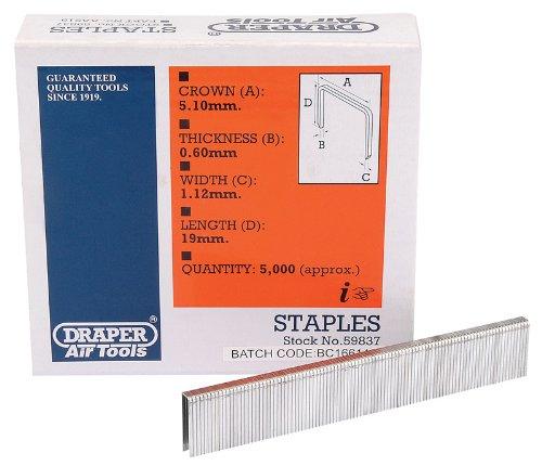 Draper 19mm Staple (5000)