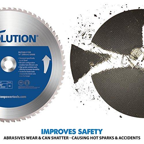 Evolution Raptor Cut Off Saw 355mm 2200W 240V